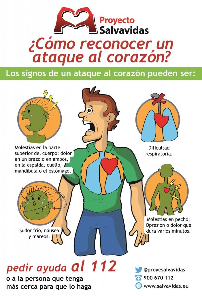 infografía reconocer ataque al corazón
